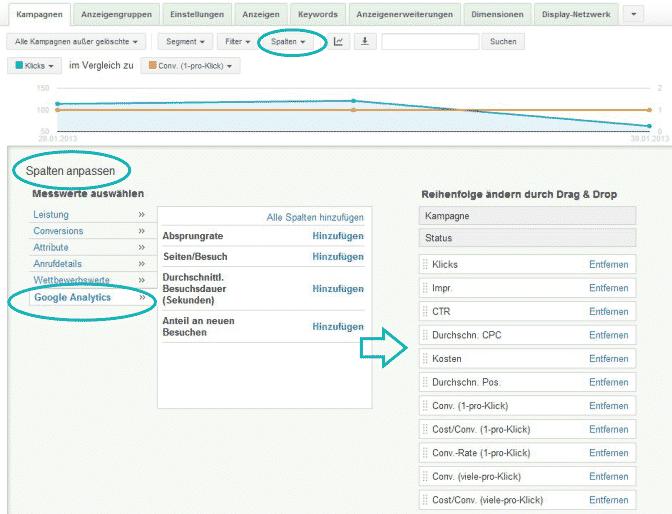 Screenshot Analytics-Import in AdWords