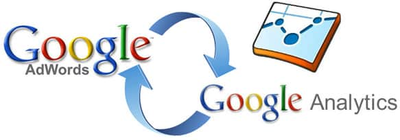 Linking Google AdWords to Google Analytics