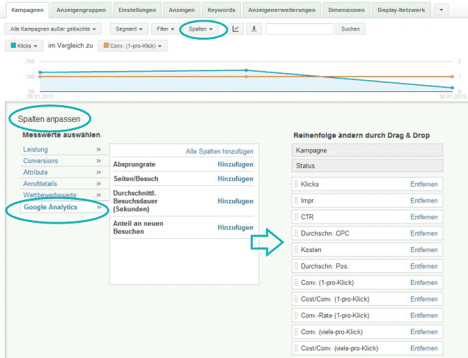 Screenshot Analytics-Import in AdWords