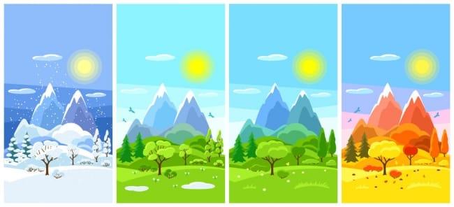 Jahreszeiten bestimmen die Google Ads für Wander- und Skihotels - Darstellung der Jahreszeiten