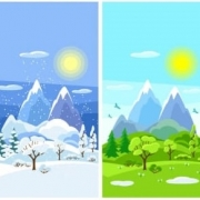 Google Ads für Wander- und Skihotels im Winter